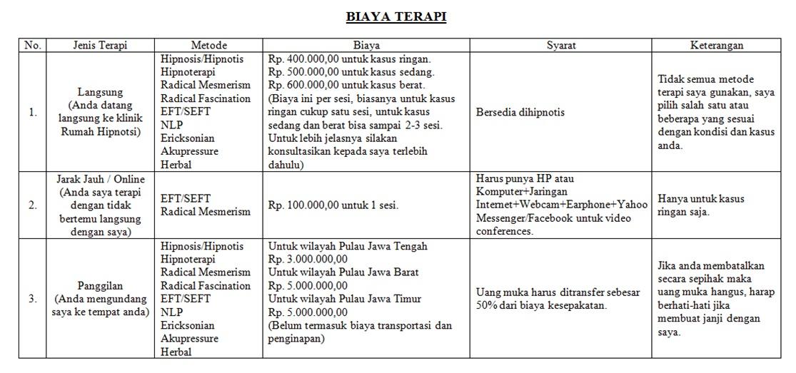 BIAYA-TERAPI